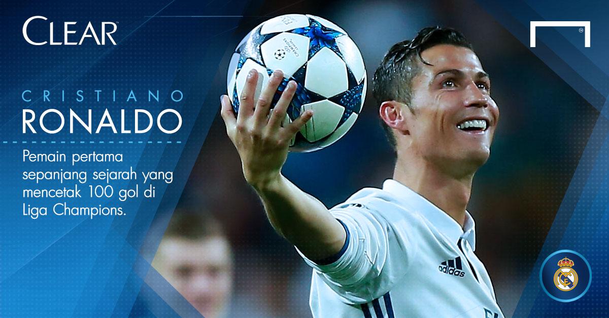 GFXID - Cristiano Ronaldo 100 Gol Liga Champions