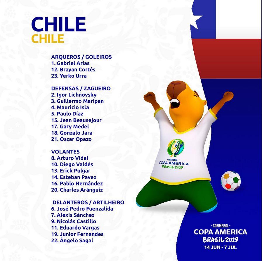 números selección chilena