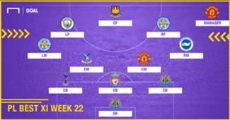 PL Team of the Week 2017-2018 สัปดาห์ที่ 22