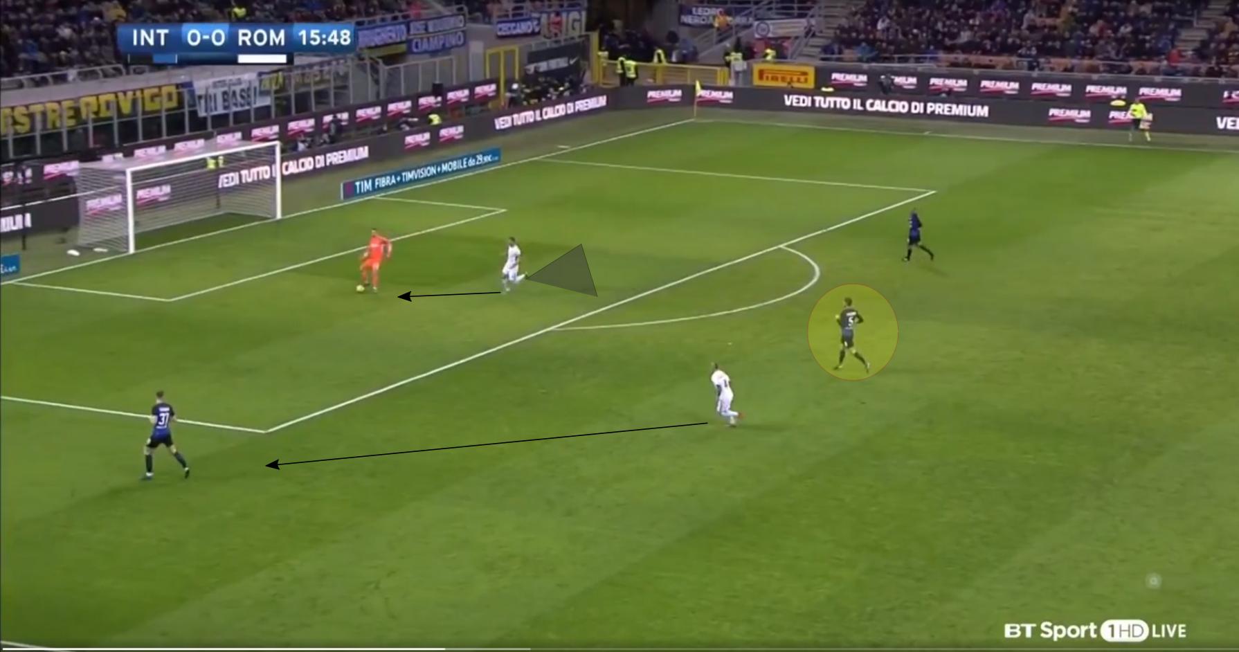 Inter Roma 4.