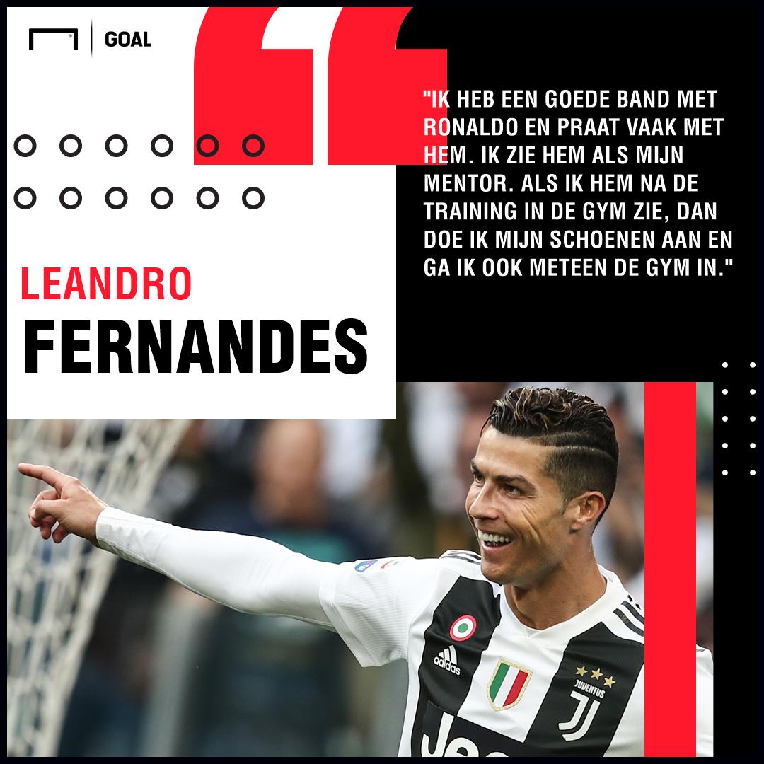 Leandro Fernandes Cristiano Ronaldo GFX
