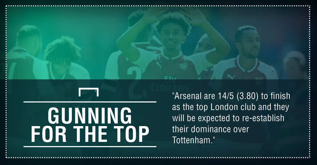 GFX top London Premier League club betting