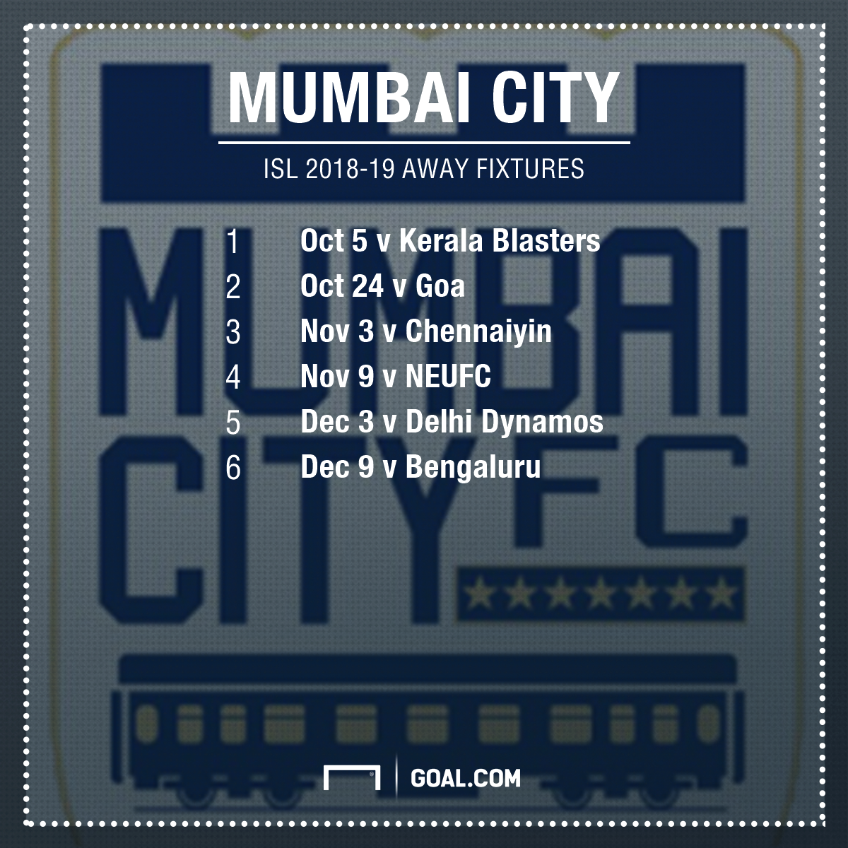 Mumbai City FC away fixtures