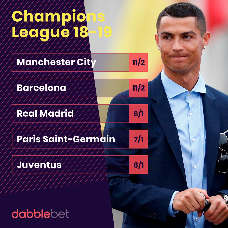 Champions League Winner odds 2018-19 dabblebet