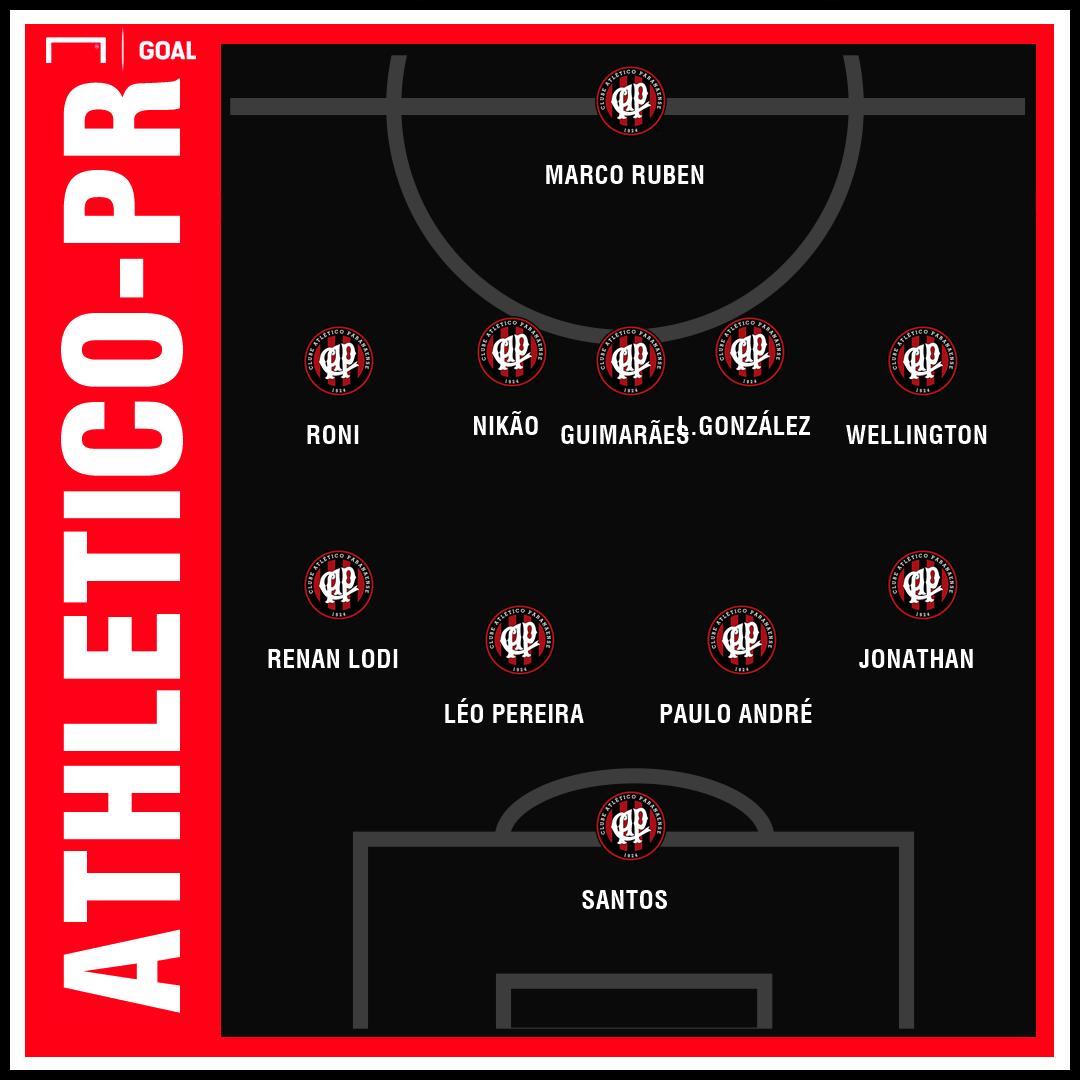Athletico-PR GFX