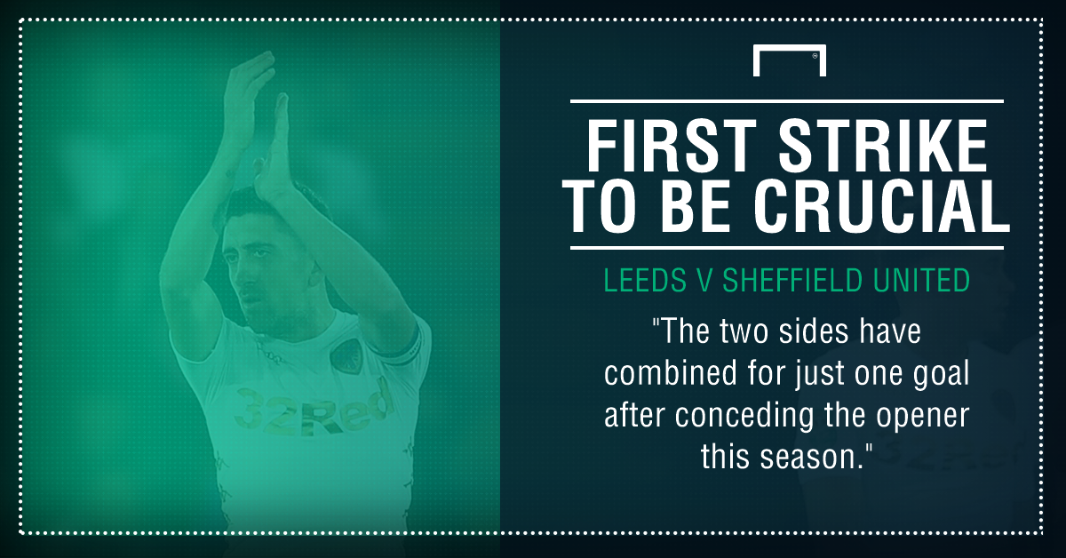 Leeds Sheffield United graphic