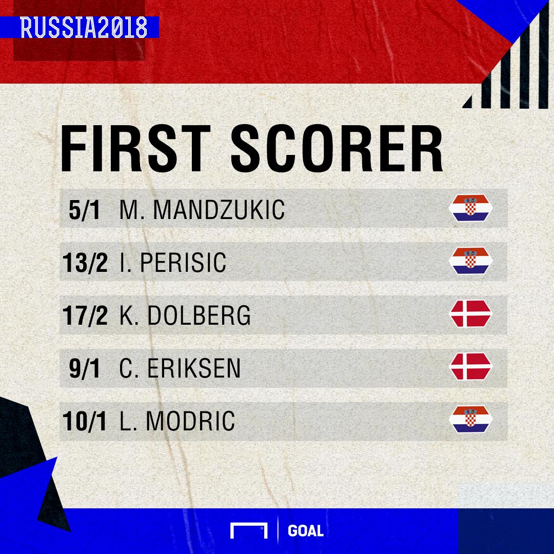 Croatia Denmark scorers graphic