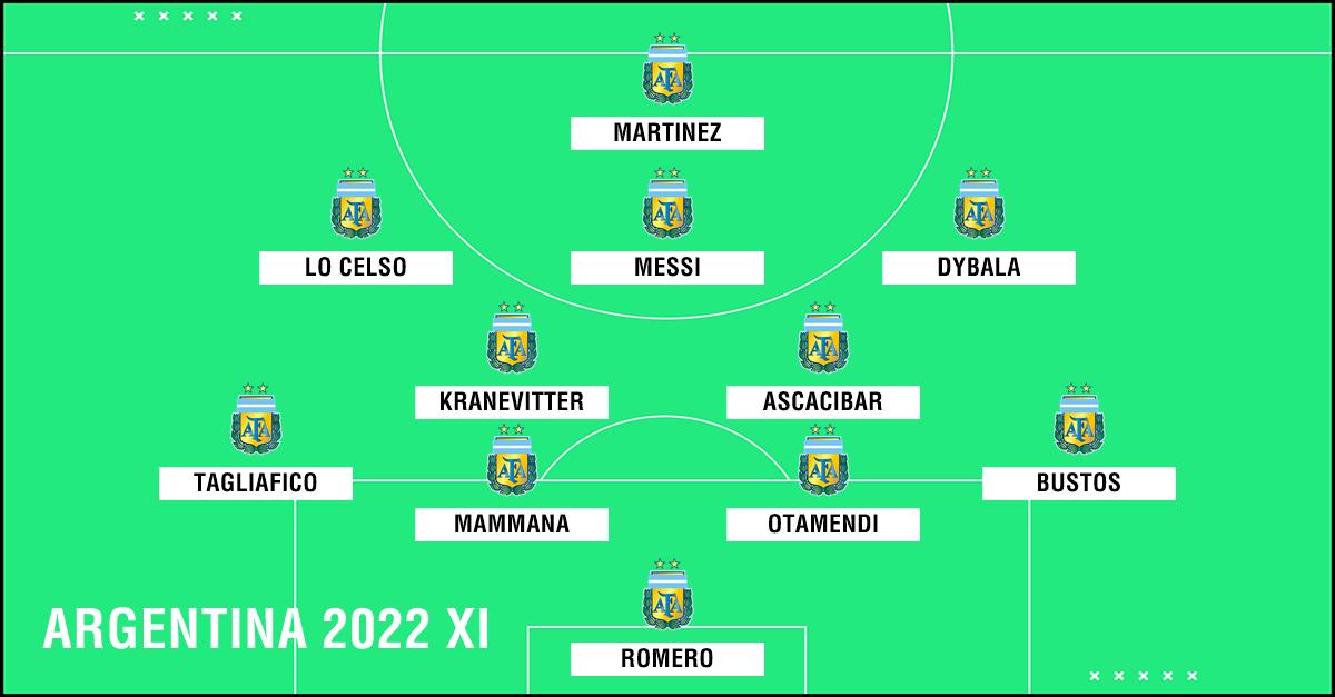 Argentina world cup squad 2020 photo
