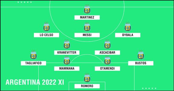 Argentina 2022 XI PS