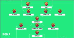 GFX Academy XI Roma