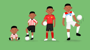 From signing Ronaldo to developing Depay - inside PSV's youth academy revolution