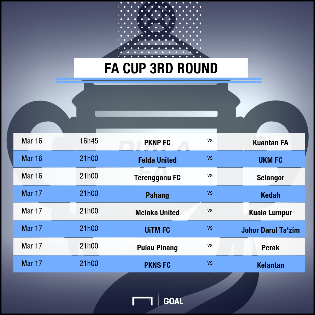 Premier League 17 Matchday Round Season 2018 2019: When Will The Malaysia FA Cup 3rd Round Take Place?