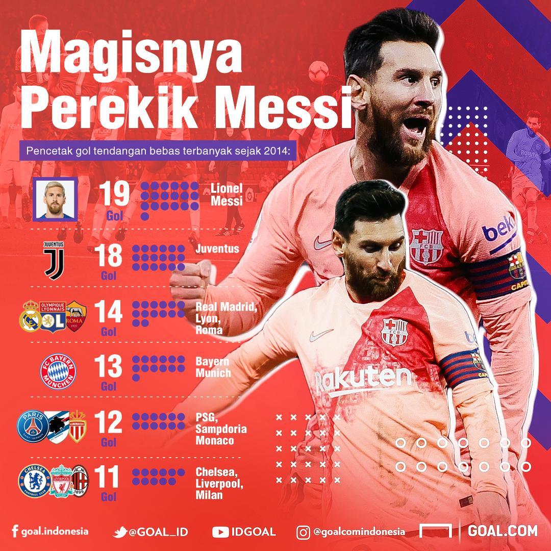 GFXID Messi Perekik