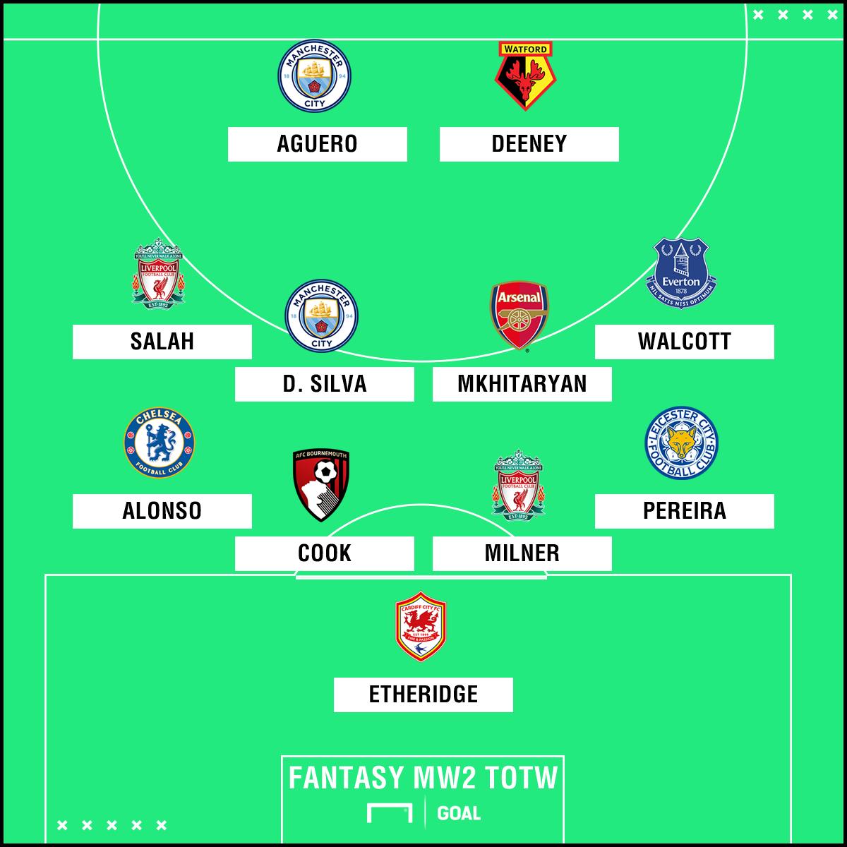 Fantasy team of the week matchweek 2