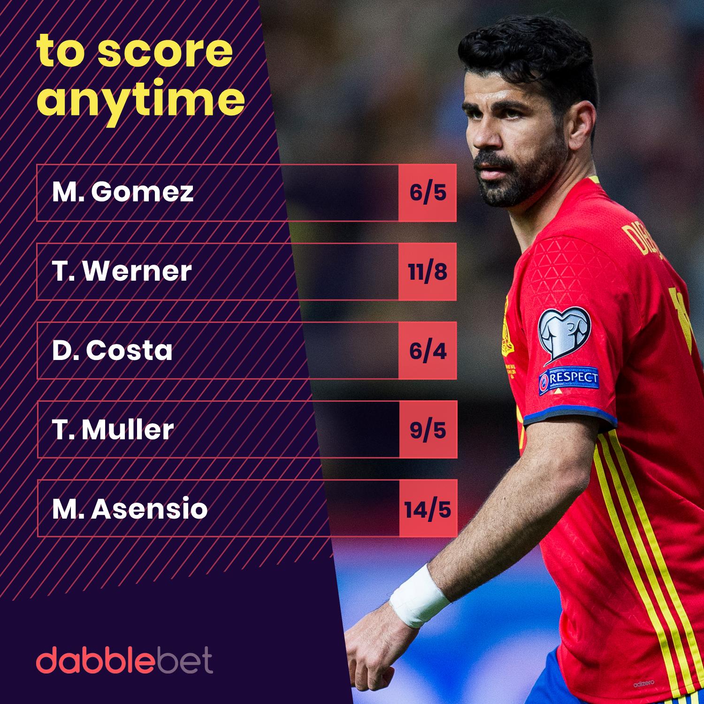 Germany v Spain anytime scorer odds