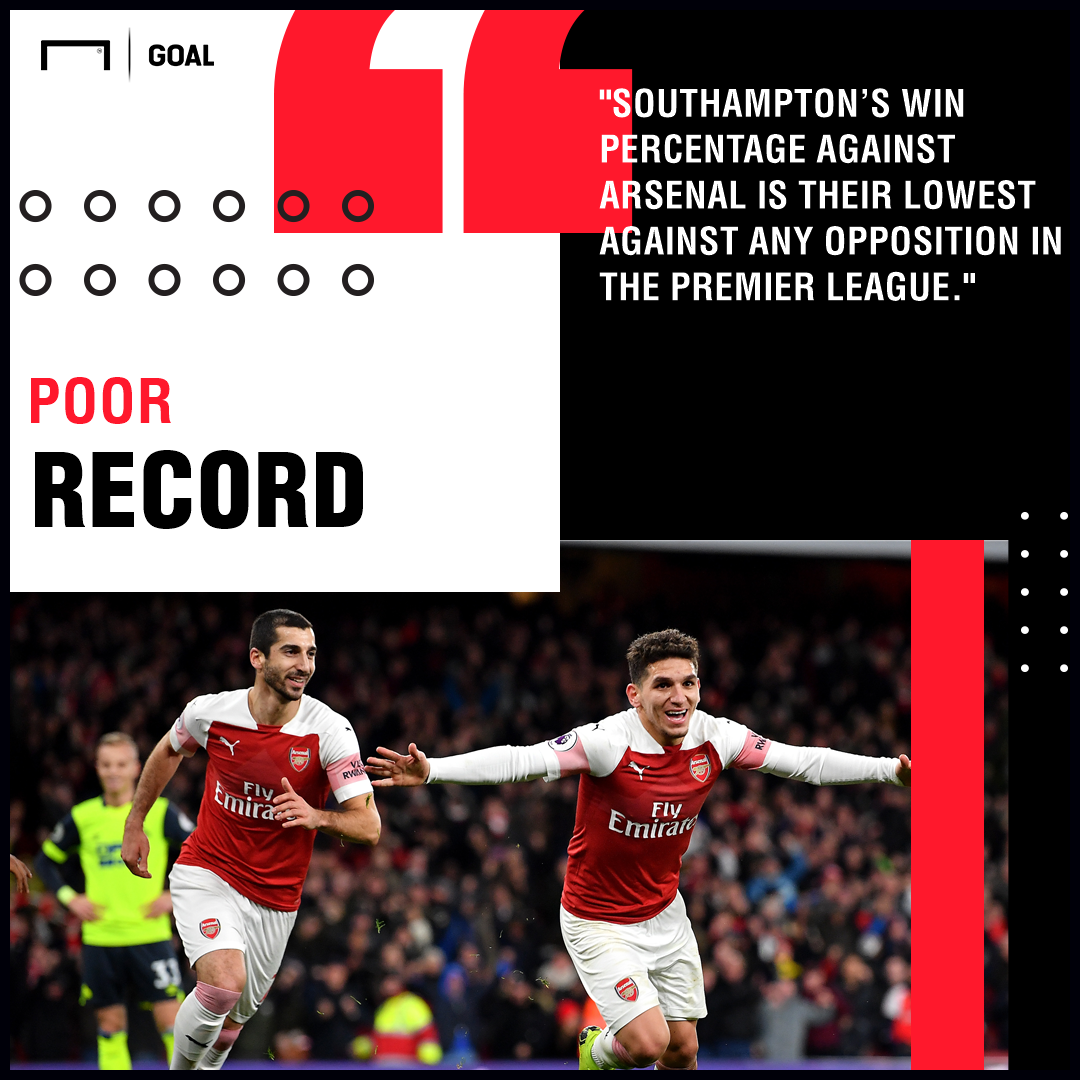 Southampton v Arsenal Betting Tips