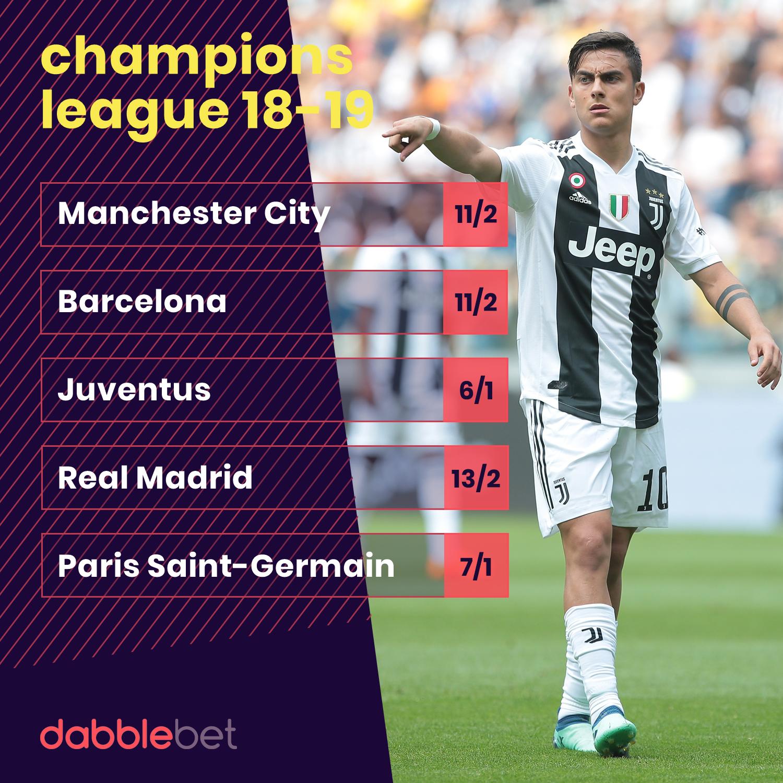 Champions League Winner odds from dabblebet