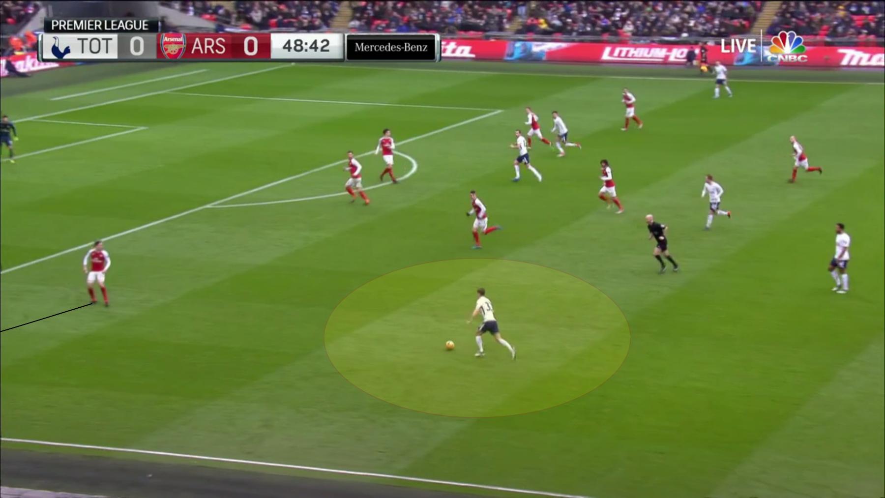 Arsenal Spurs 10.