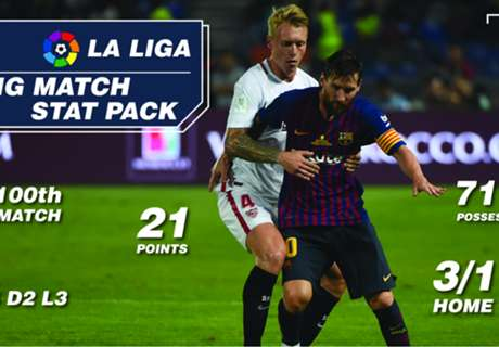 Barcelona vs Sevilla Match Facts
