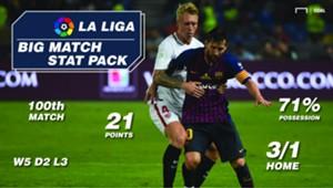 Barcelona Sevilla Bespoke
