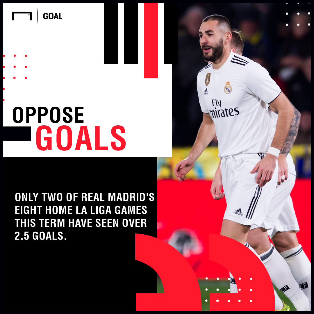 Real Madrid Real Sociedad graphic