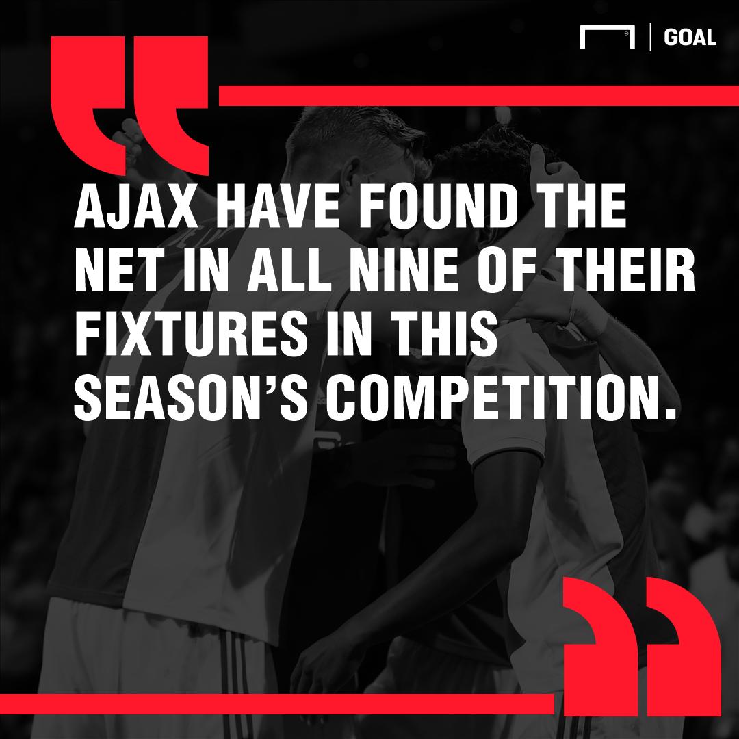 Juventus Ajax graphic