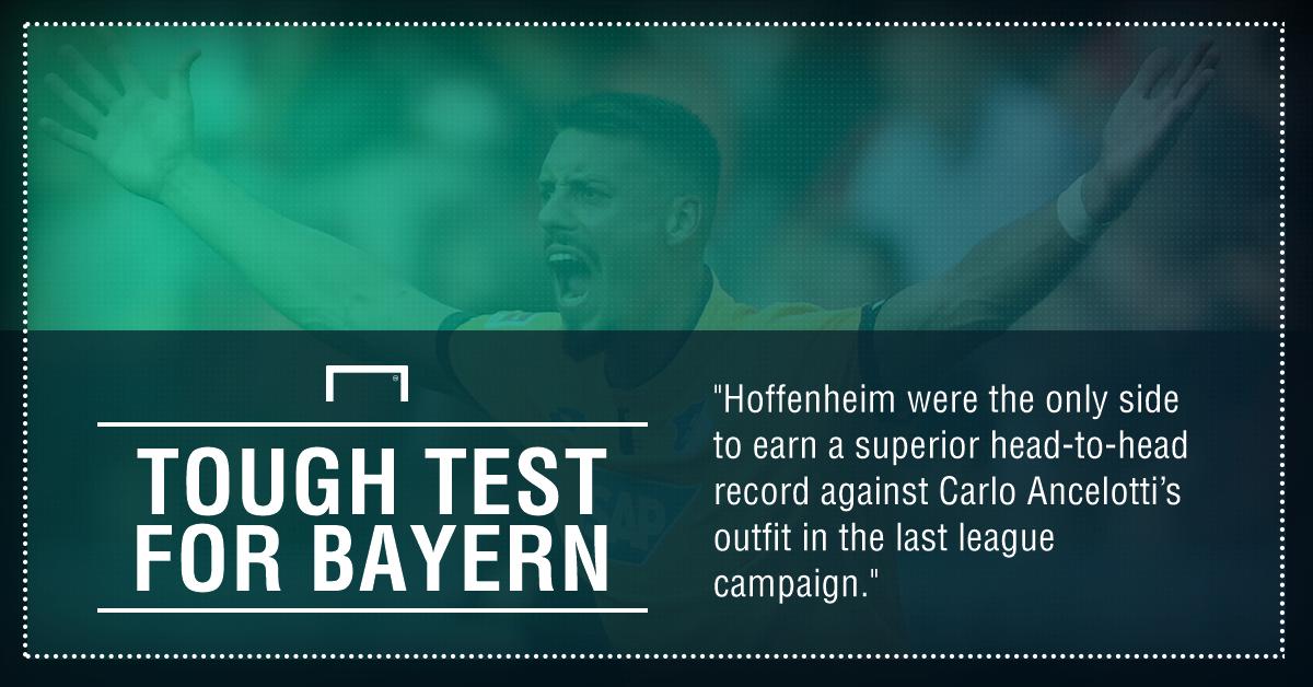 Hoffenheim Bayern graphic