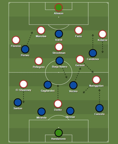 Inter Roma kezdők
