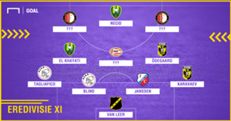 Opta Team van de Week 34 2018/19