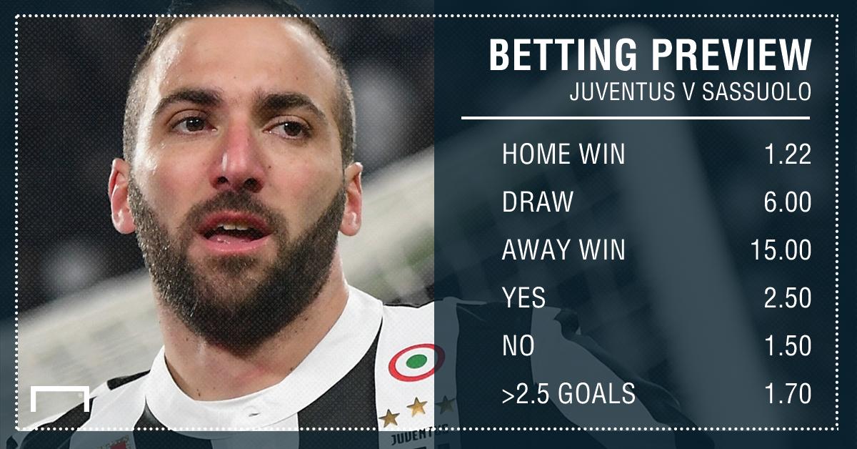 Juventus v Sassuolo