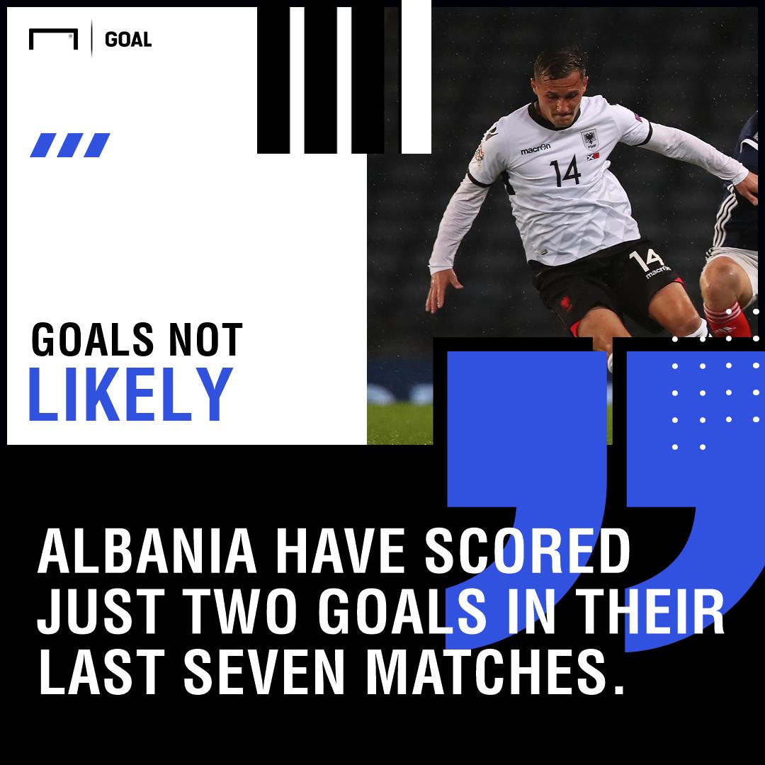 Albania Scotland graphic