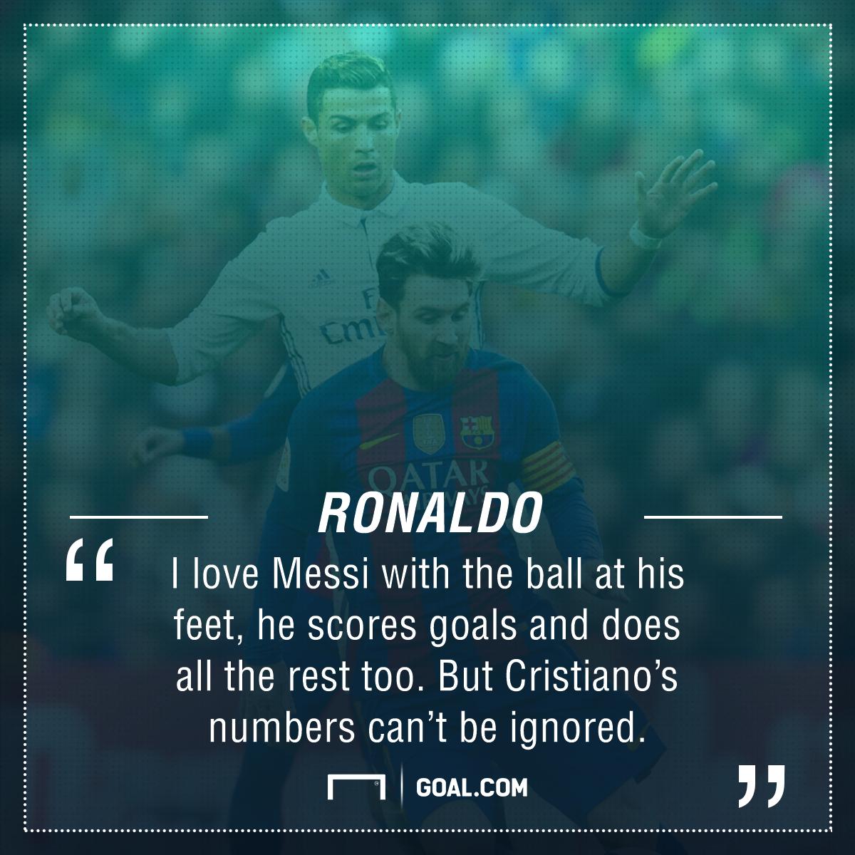 Ronaldo Lionel Messi Cristiano Ronaldo