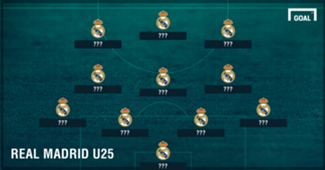 GFX Real Madrid U25