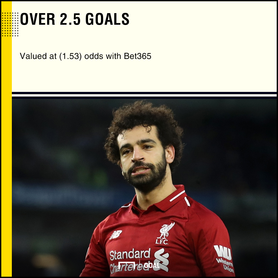 Liverpool Watford ps