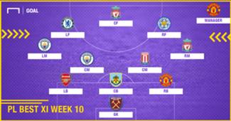 PL Team of the Week 2017-2018 สัปดาห์ที่ 10