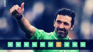 Juventus Champions League power rankings