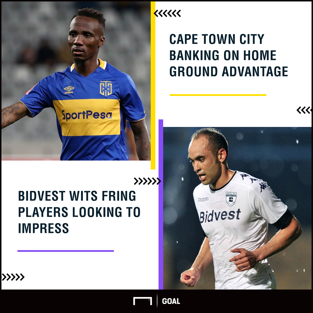 City & Wits