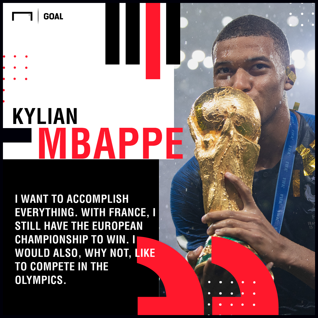 Kylian Mbappe Olympic gold target