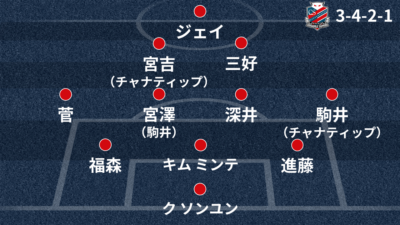 https://images.performgroup.com/di/library/GOAL/51/bb/2018-02-16-consadole_17v9p4sp6jwsl1vi7b9tba77hs.png?t=-1641780007