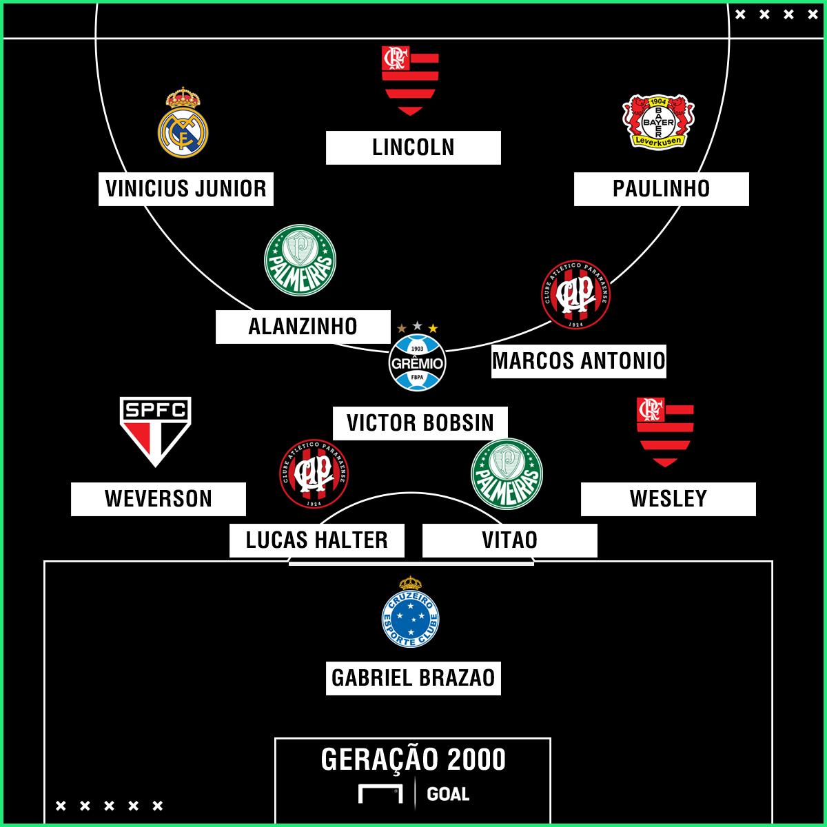 Gen 200 Brasil