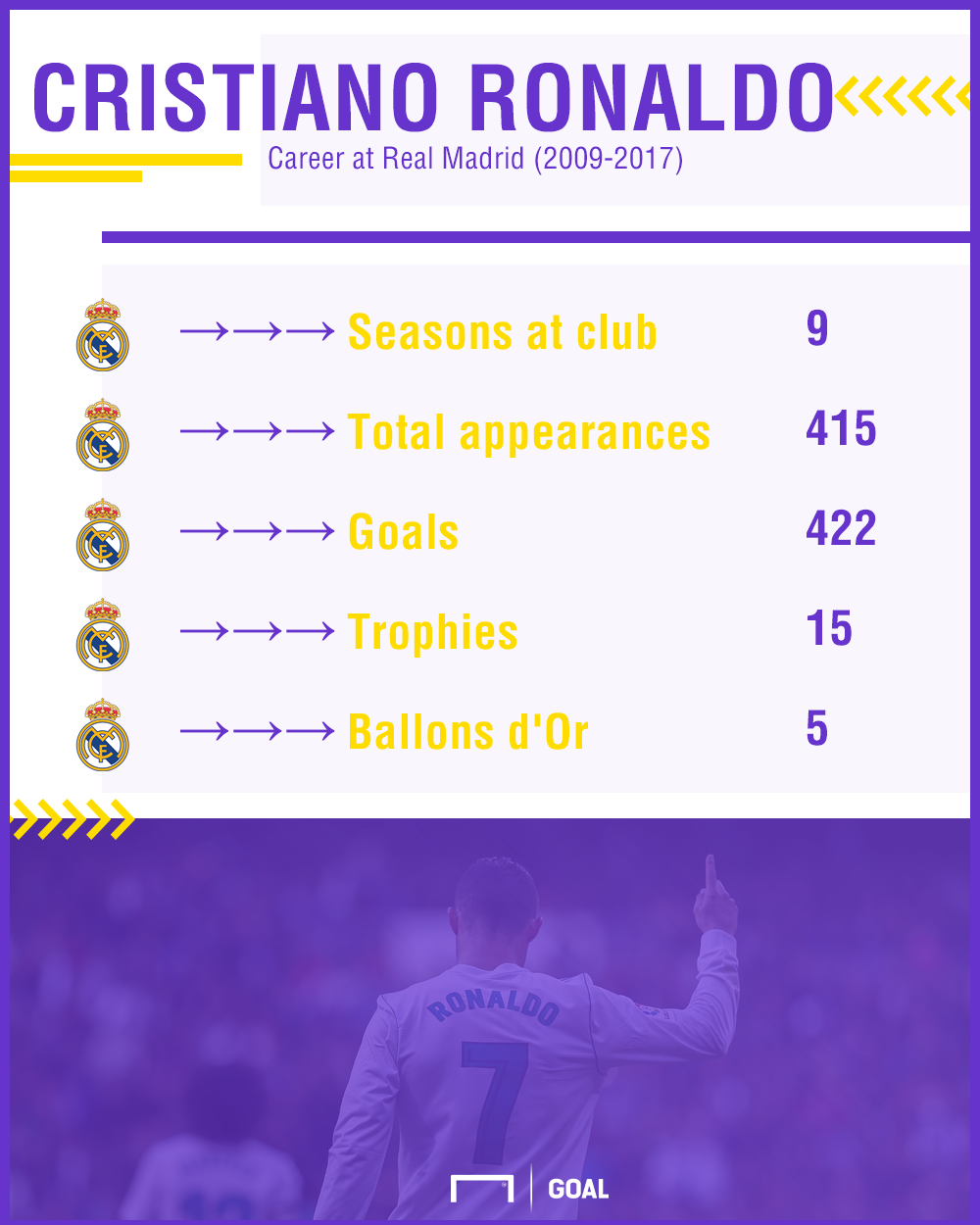 Ronaldo is 'taking the p**s'! Why Cristiano is not the best player of all time