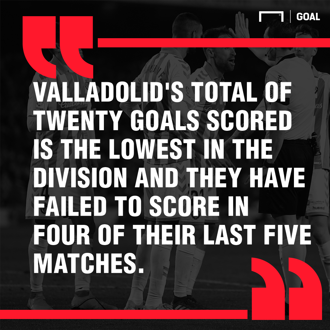 Real Valladolid Real Madrid graphic