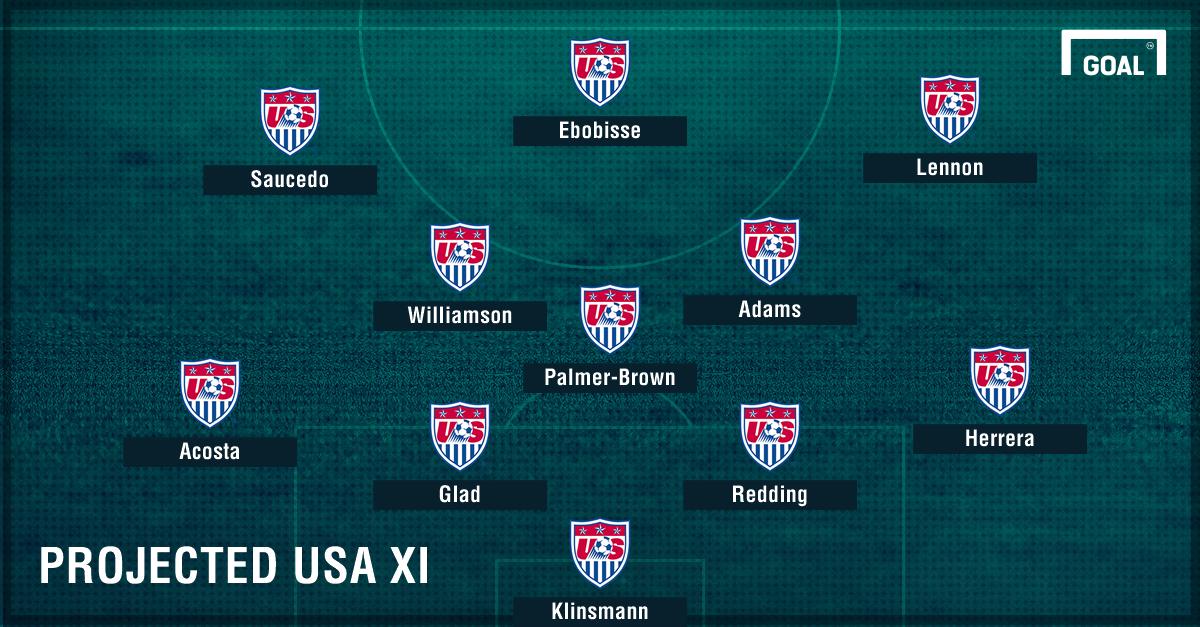 GFX Projected US U20 Starting XI