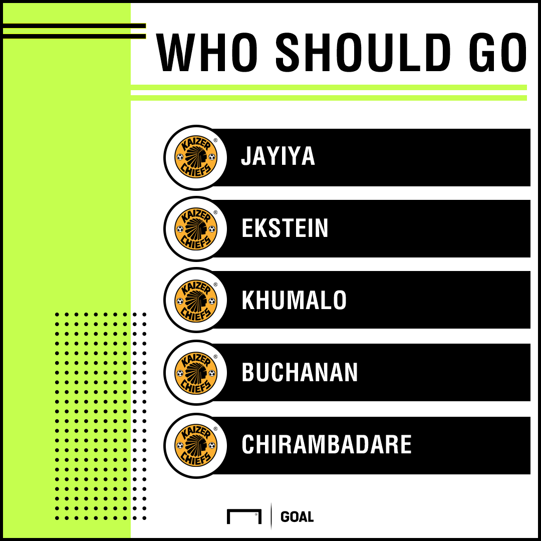 Those who should go at Chiefs PS