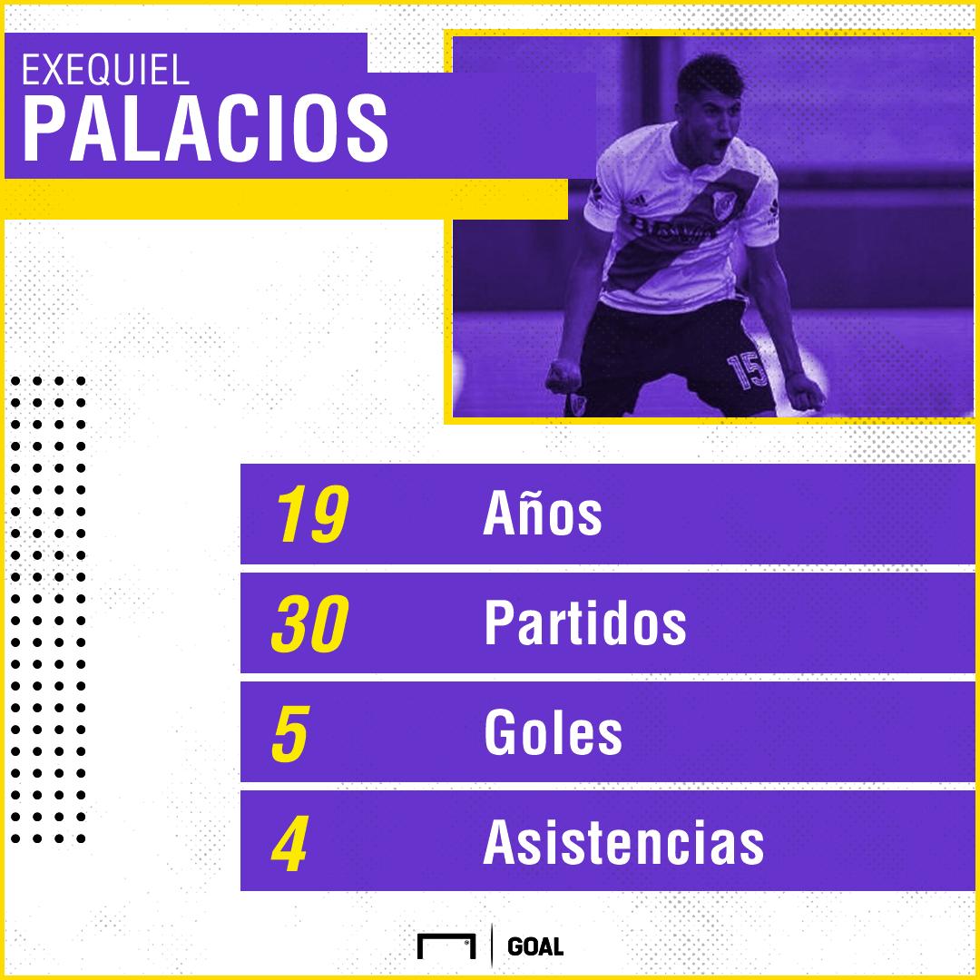 Exequiel Palacios PS