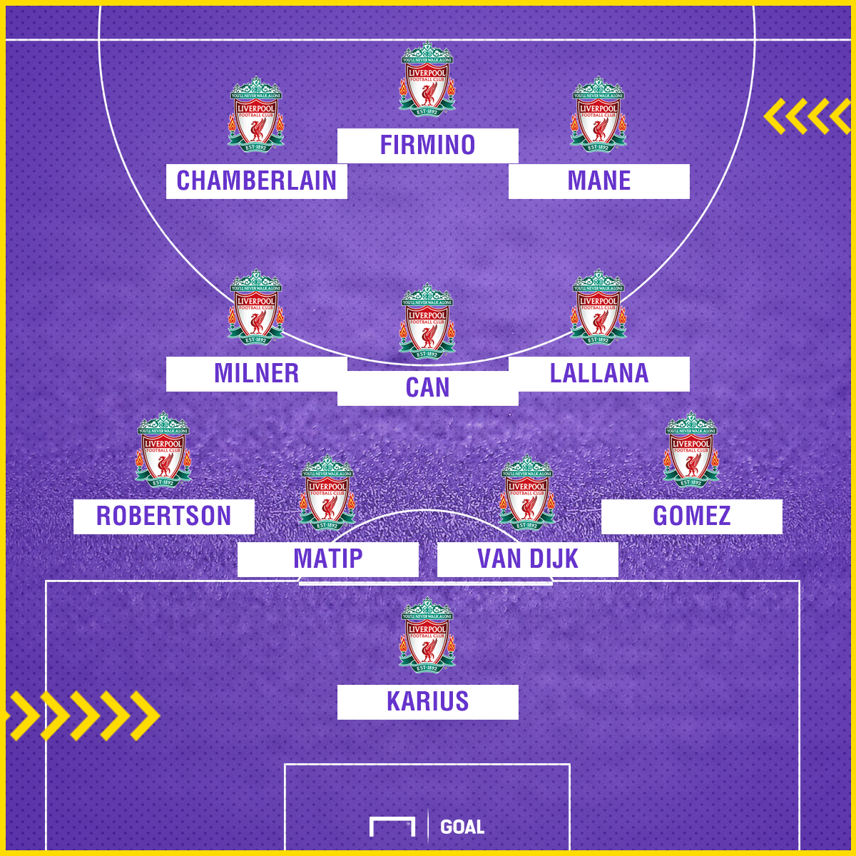 Liverpool XI vs Everton
