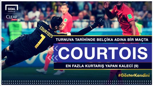 Thibaut Courtois Clear Türkiye 06062018
