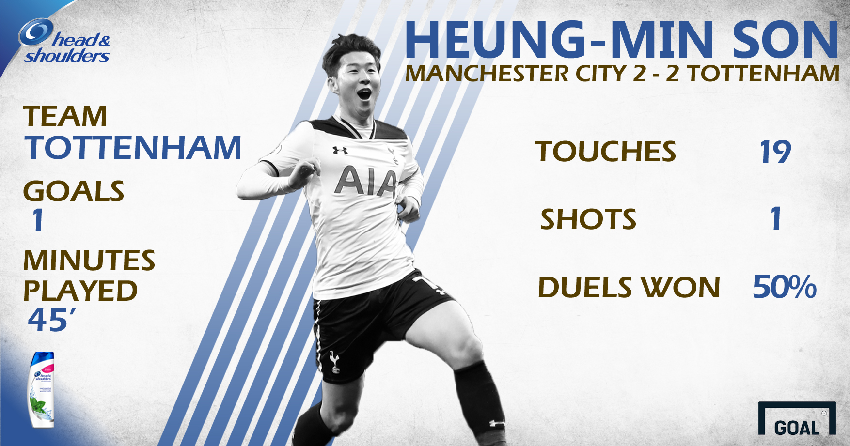Head & Shoulders - Post Match - Heung-Min Son