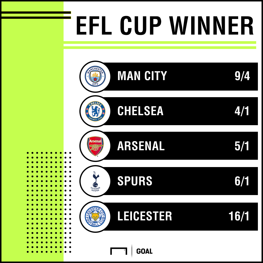 EFL Cup odds graphic
