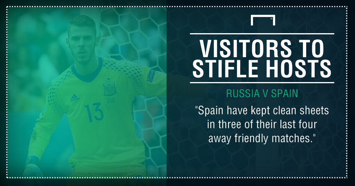 Russia Spain graphic